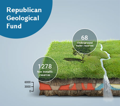 Republican geological fund